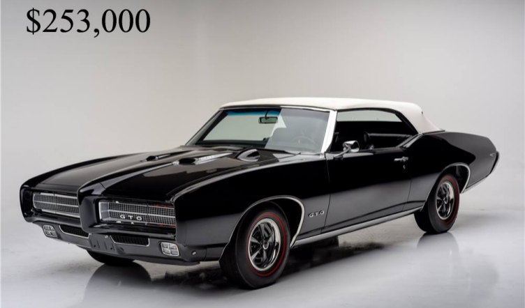 Rare GTO Sells for 252k