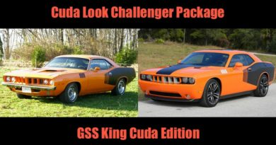Cuda look a like Challenger Package